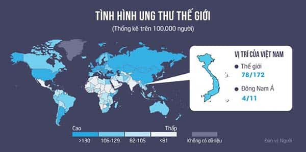 Việt Nam có tỉ lệ người mắc ung thư cao