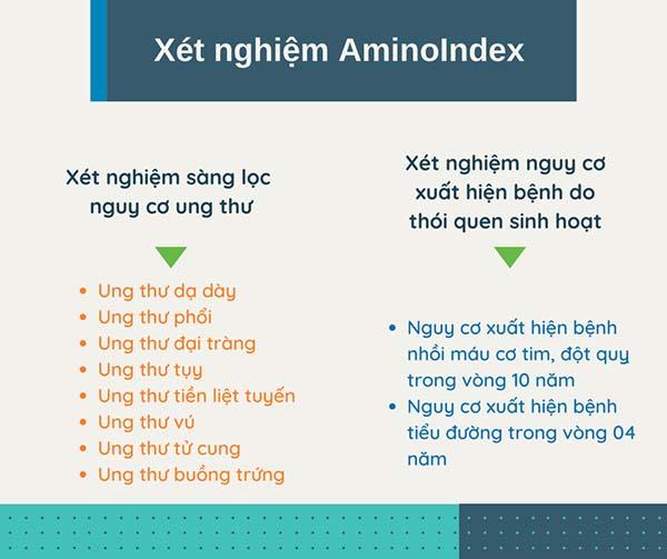 Xét nghiệm AminoIndex